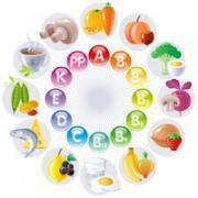 Витамины для детей (студентов) Nutrilite от Amway